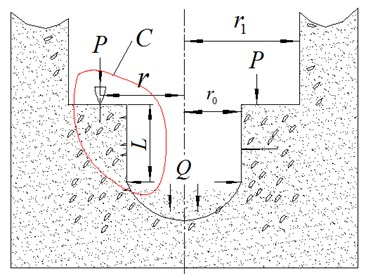 Force analysis of rock around induced hole during tooth intrusion