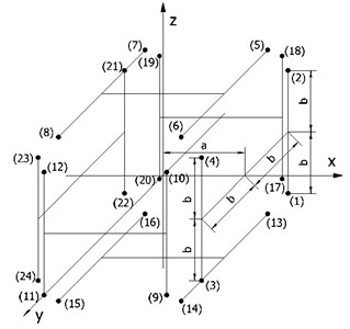 The design dimensions of the inrush current  online detection mechanism