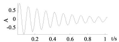 Signals of x2
