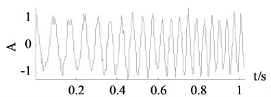 Signals of x3