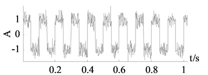 x1 plots