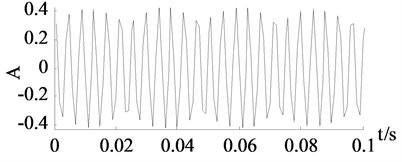 Signals of x6