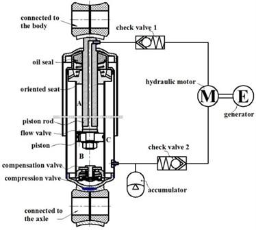 Plane diagram of a HESA prototype