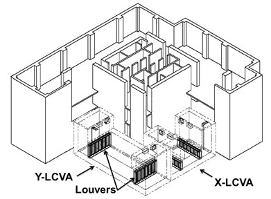 Placement of LCVA on 66th floor