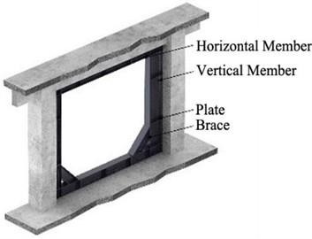 Wide-flange shape steel beam frame