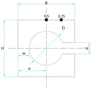 Load cell geometry