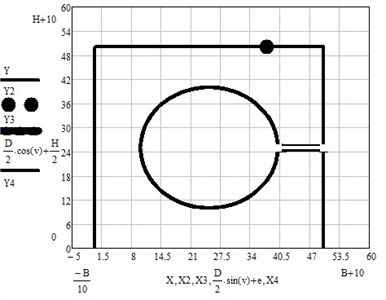 Load cell mechanical model geometry results graph