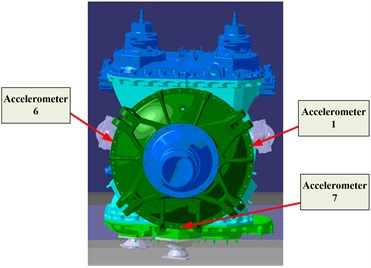 The diagram of accelerometers installed on the casing of the planetary gearbox