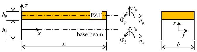 Geometry of the elastic-piezoelectric coupled beam