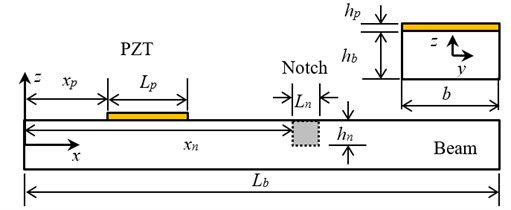 Schematic of a free-free beam with attached PZT wafer and notch
