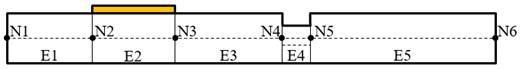 The meshing diagram for the SFEM model