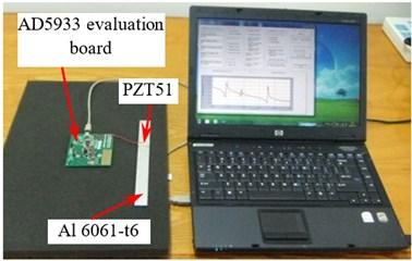 Experimental setup for measuring electromechanical impedance