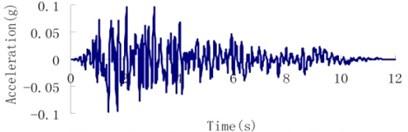 Earthquake wave of the Malutang II CFRD