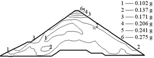 Acceleration of the Malutang II CFRD