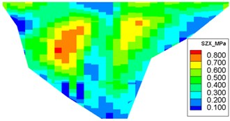 Distribution of maximum face-slab dynamic stresses for the design earthquake