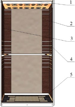 Drawing of a typical elevator cabin