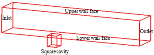Square cavity model and boundary conditions