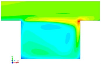 Vortex intensity with different time in the square cavity