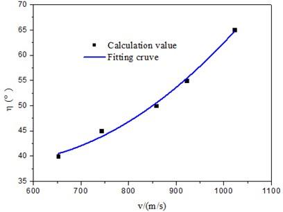 Ricochet angle and velocity