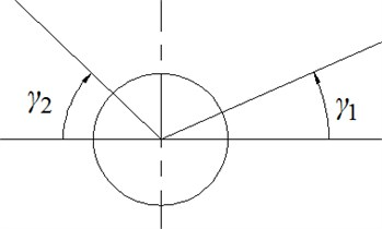 Velocity distribution on contact surface