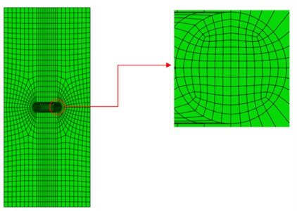 Finite element mesh of the FGM plate and mesh detail for the crack tip region
