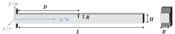 An Euler-Bernoulli cantilever beam model with a single edge crack