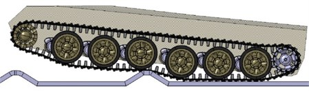 Simulation of high-speed obstacle-clearance of the tracked vehicle