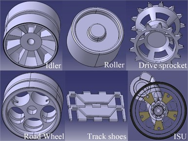 CAD models of the components of the driving system