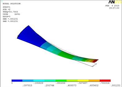 The blade mode shapes wind turbine blade with MRF sandwiched at the root of blade