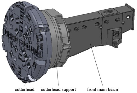 Structures of cutterhead system
