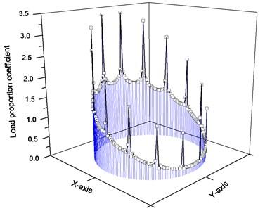 Axial LPC in cutterhead flange