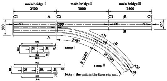 Plan view of irregular-shaped bridge
