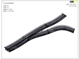 First six order mode shapes of the FEM for irregular-shaped bridge