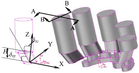 Kidney-shape port structure of cylinder barrel