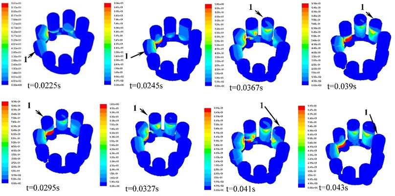 Distribution contours of gas volume fraction of No. 1 plunger cavity