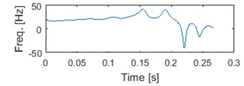 Typical seismic signal with 5 first IMFs and corresponding instantaneous frequencies