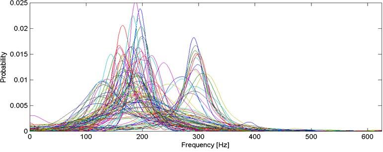 Probability density function estimators for all segments