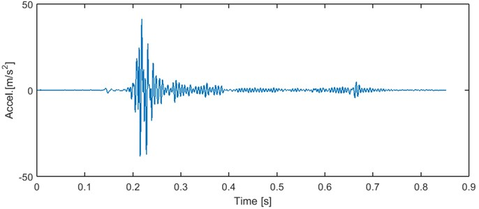 Typical recording of a seismic signal (natural event)
