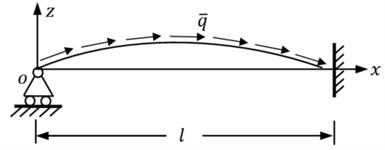 A hinged-fixed functionally graded material beam subjected  to uniformly distributed follower force