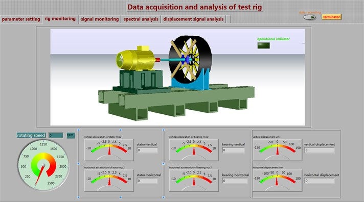 Data acquisition software – test rig monitoring interface