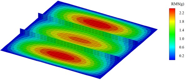 RMS contour of the acceleration under partially correlated excitation