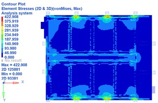 FEA results of x-axis and y-axis transient shock on the battery pack