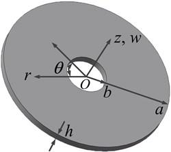 A thin walled annular plate