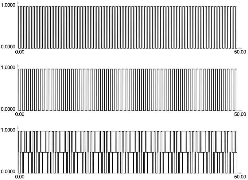 I1, I2 and Is for i= 0: 13 maximums in the envelope of the stroboscopic image