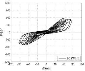 The whole-process hysteretic curves and skeleton curves of specimens in stage II test