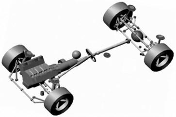 A nonlinear dynamic model of a passenger car