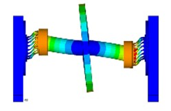 The first three modes of the rotor system