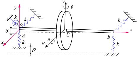 Rigid rotor on elastic supports with bearing misalignment