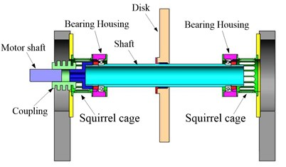 The rigid rotor rig on two supports of squirrel cages