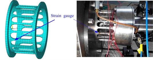Location of the strain gauge